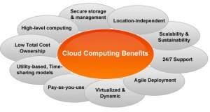 cloud_hosting_benefits