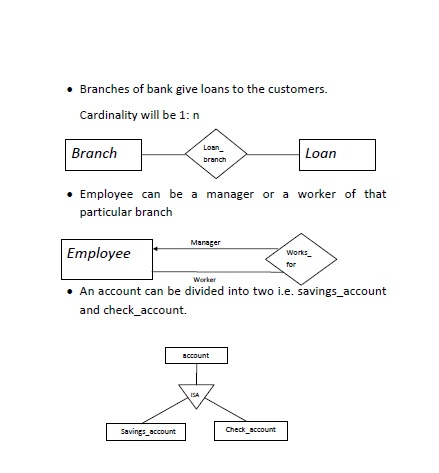 enhanced e r diagram for banking enterprise roll no      lbs    image image image